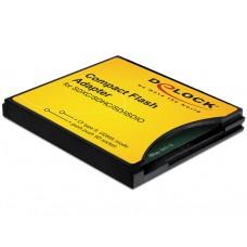 Adapter CF II do SDHC,SDXC Delock